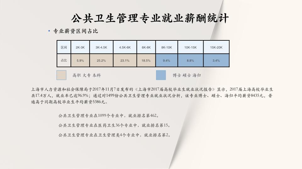 JHP 1月10日 上海说明会 .016