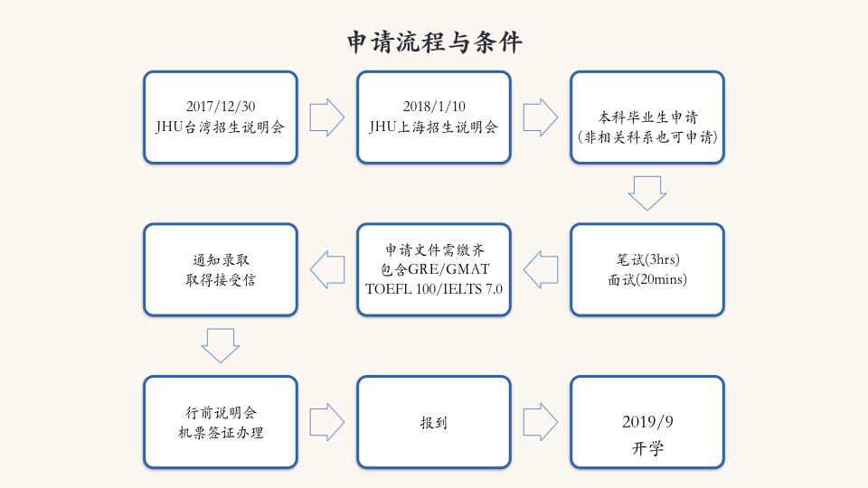 JHP 1月10日 上海说明会 .017